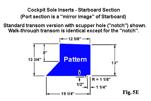 File:CockpitSole-5E.jpg